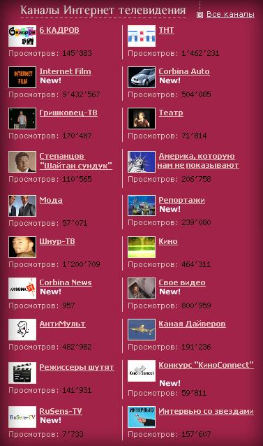 Canales rusos de Internet